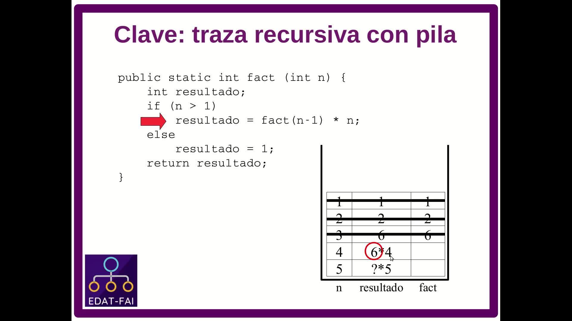 EDAT - Video 1.2 - Repaso (parte 2)