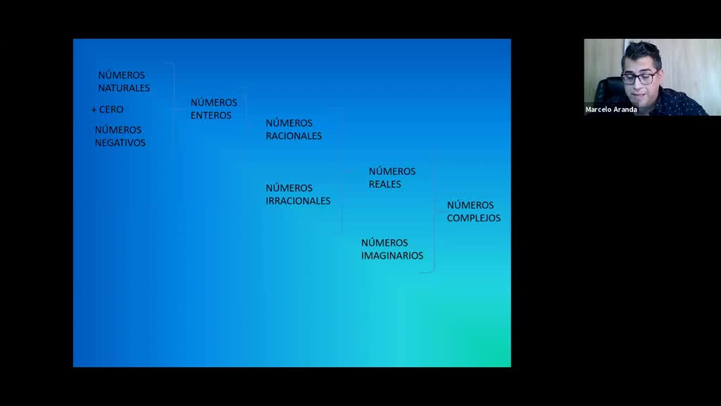 6 AUZA CURSO NIVELACION 2021. CLASE 6