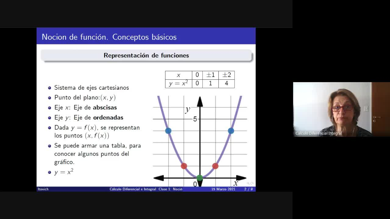 Clase 1 (15/03/2021)