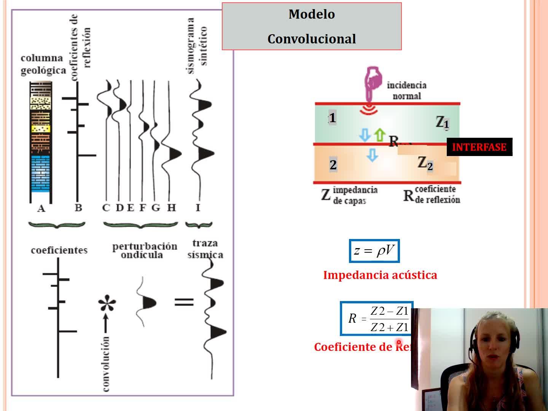 Interpretación sísmica_2_Método sísmico_Video1