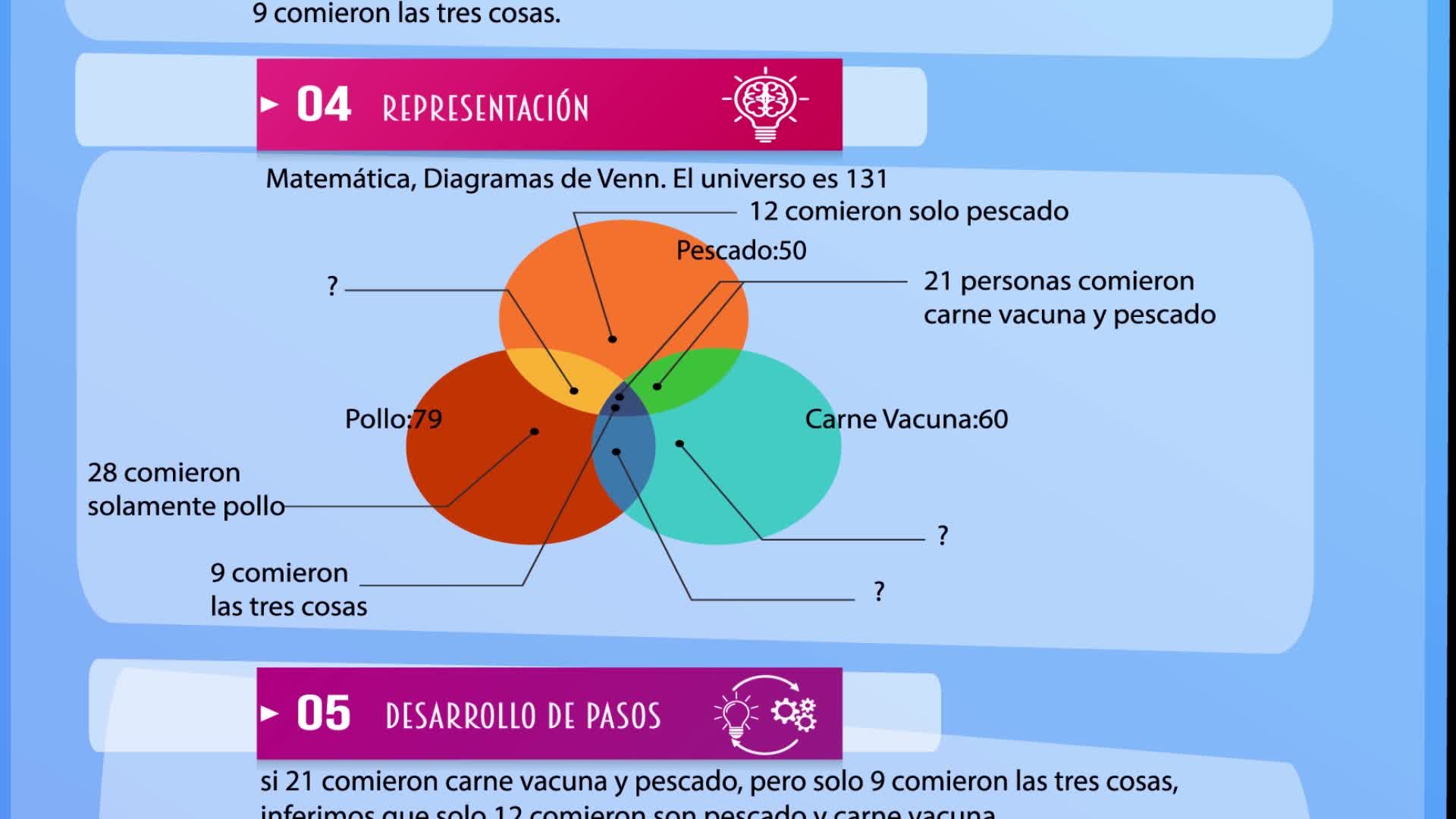 Resolviendo Problemas con Diagramas de Venn