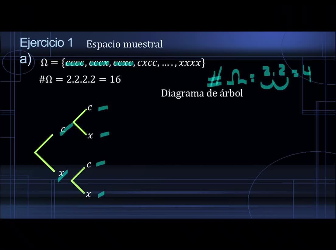Probabilidad y Estadística Prof Haique Practica U2_1