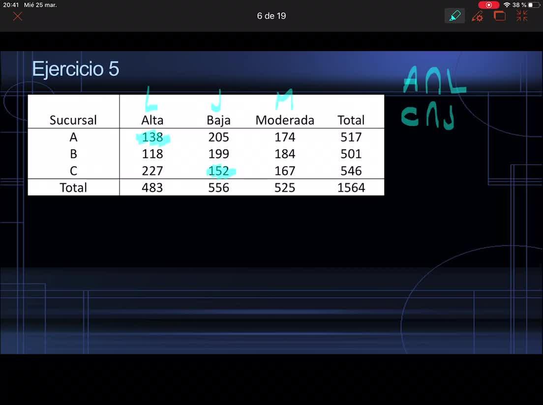 Probabilidad y Estadística Prof Haique Practica U2_3
