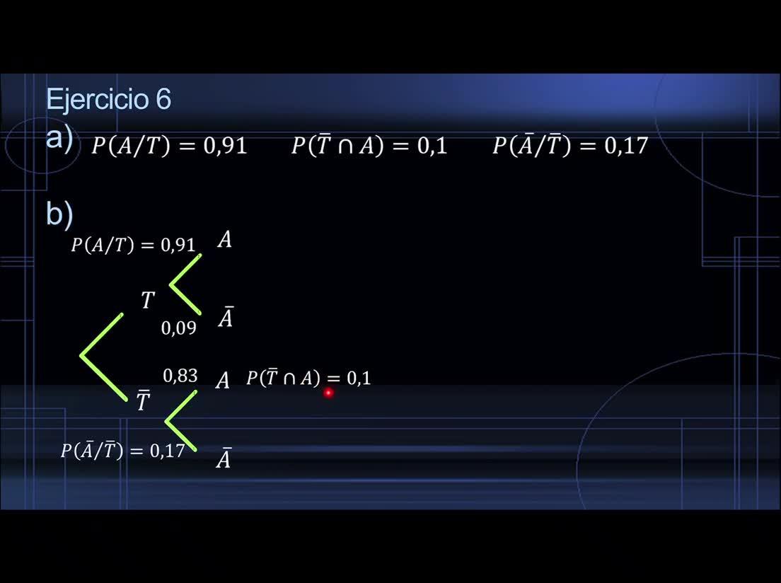 Probabilidad y Estadística Prof Haique Practica U2_5