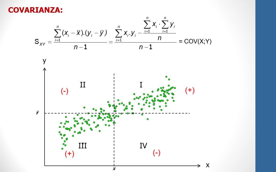 Probabilidad y Estadística - Teoría Unidad 1-3