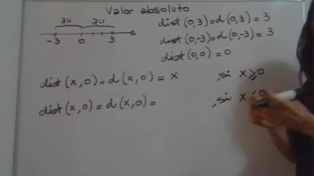 Matemática 1 -M1  6-4-2021 parte 2