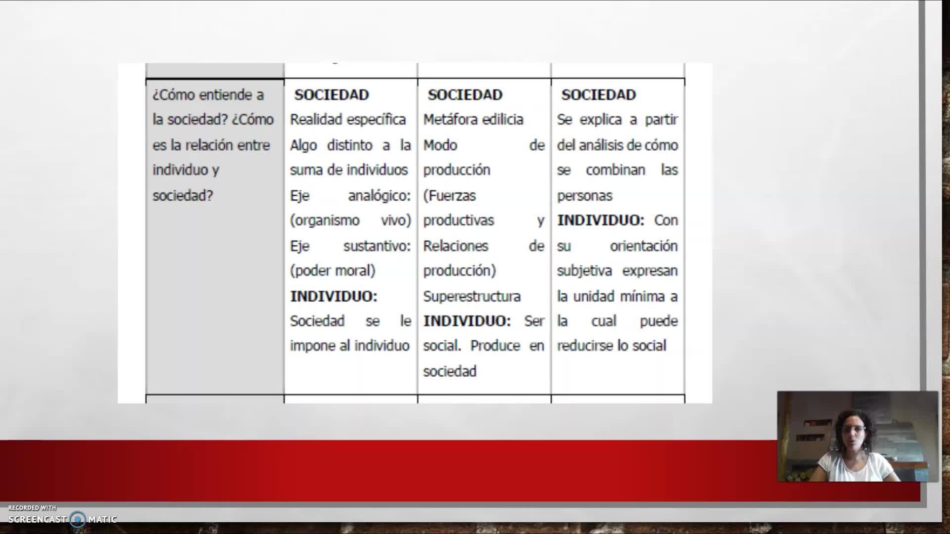 FACE/Sociología para Psicología / Devolución TP N°1