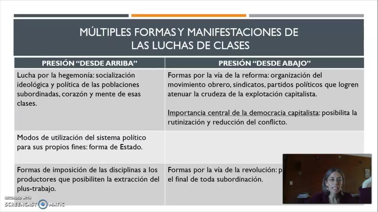 FADECS/ Lic. en Sociología/Análisis de la Sociedad Argentina/Prof. Giaretto-Teórico N° 6-