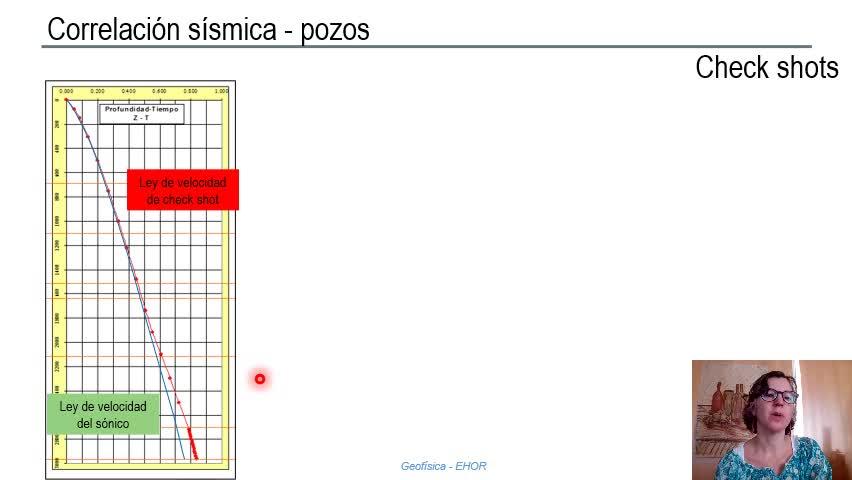 Posgrado_Interpretación sísmica
