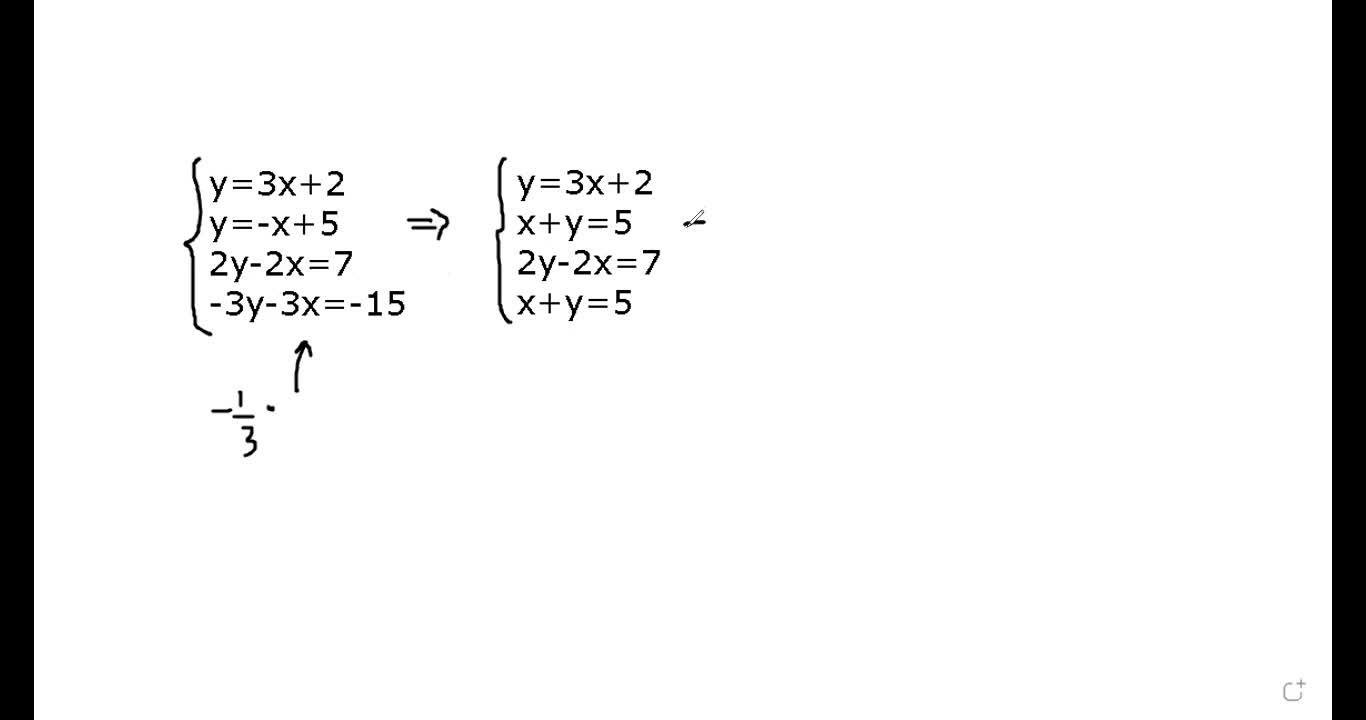Clase de consulta AGIM2 29Abr21