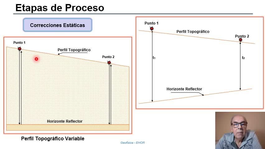 Geofísica - Sísmica de Reflexión - Procesamiento