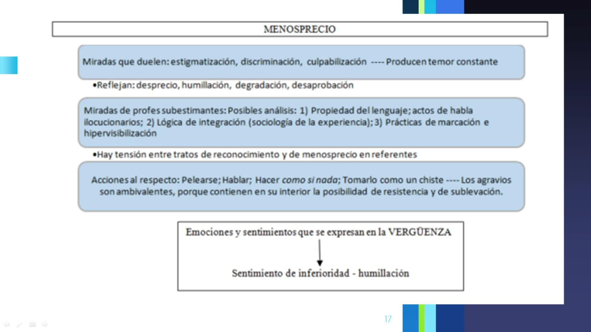 Psicología II (Profesorados) . Clase 4
