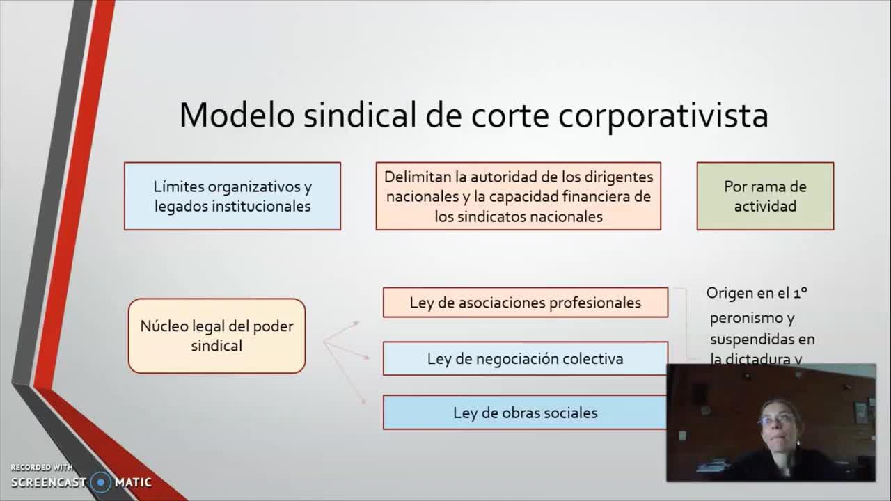 FADECS/Lic. Sociología/Análisis de la Sociedad Argentina/Prof. Giaretto -Teórico N° 7-
