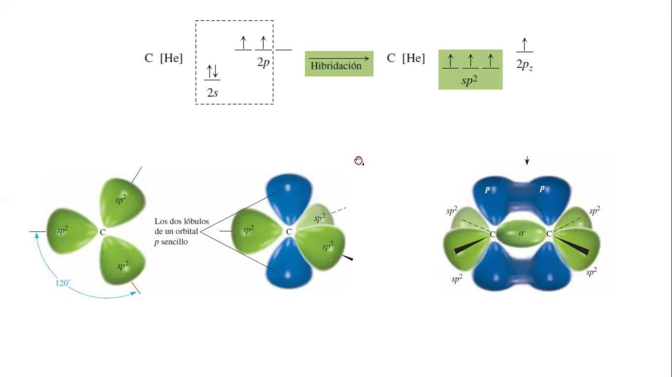 Ingeniería Agronómica- Química General e inorgánica- Enlace químico práctica 05-05