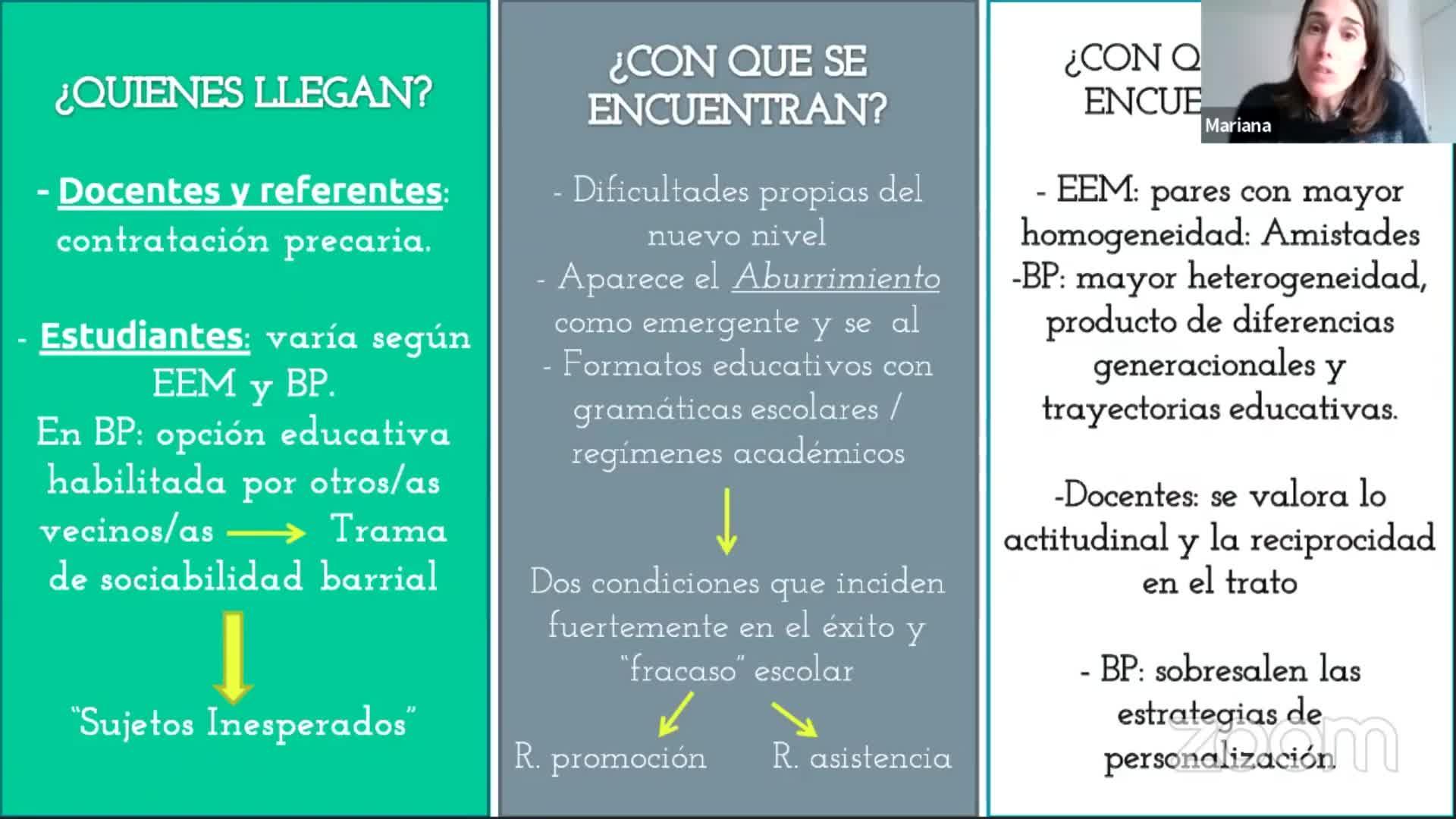 Psicologia II (Profesorados) . Clase 9