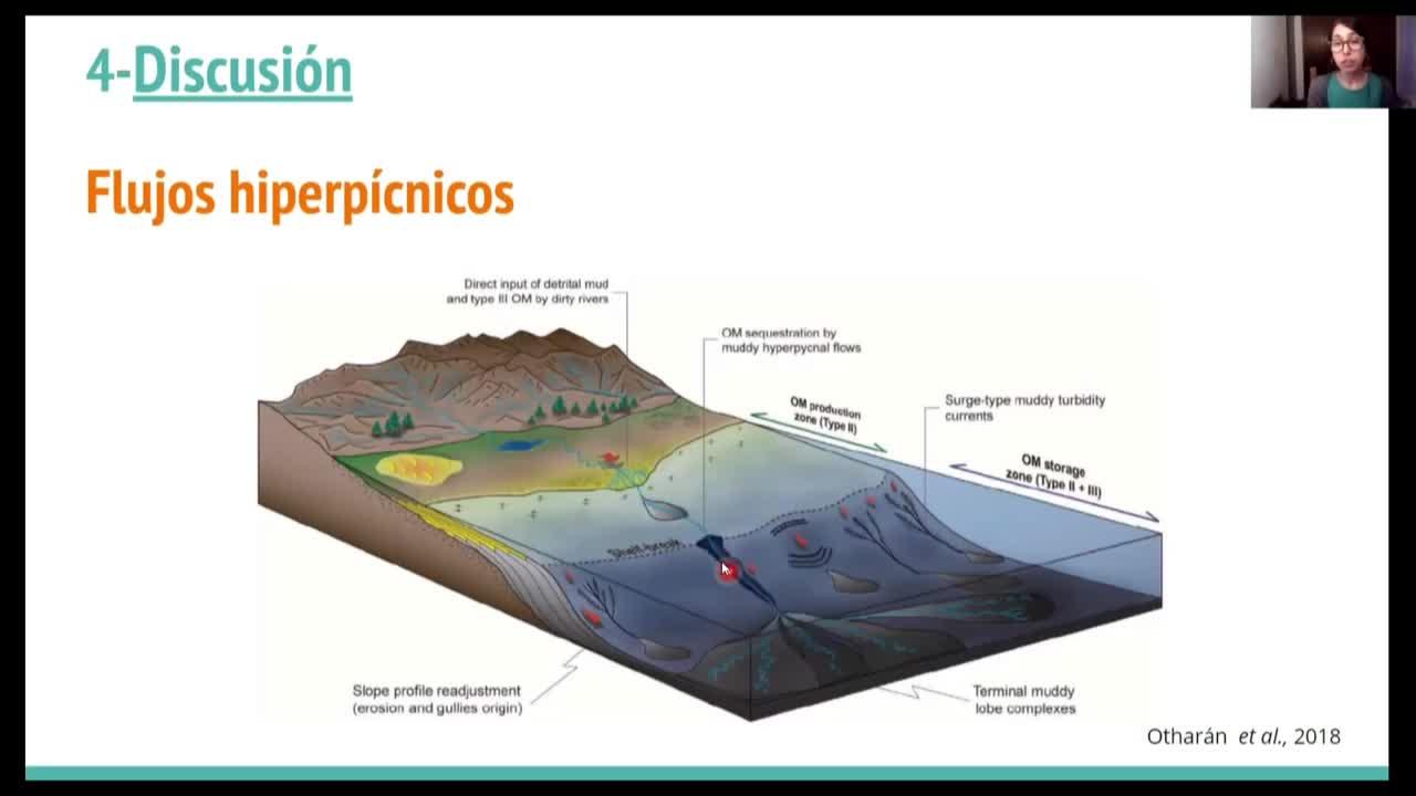 Interpretación sísmica - clase 02-06-2021