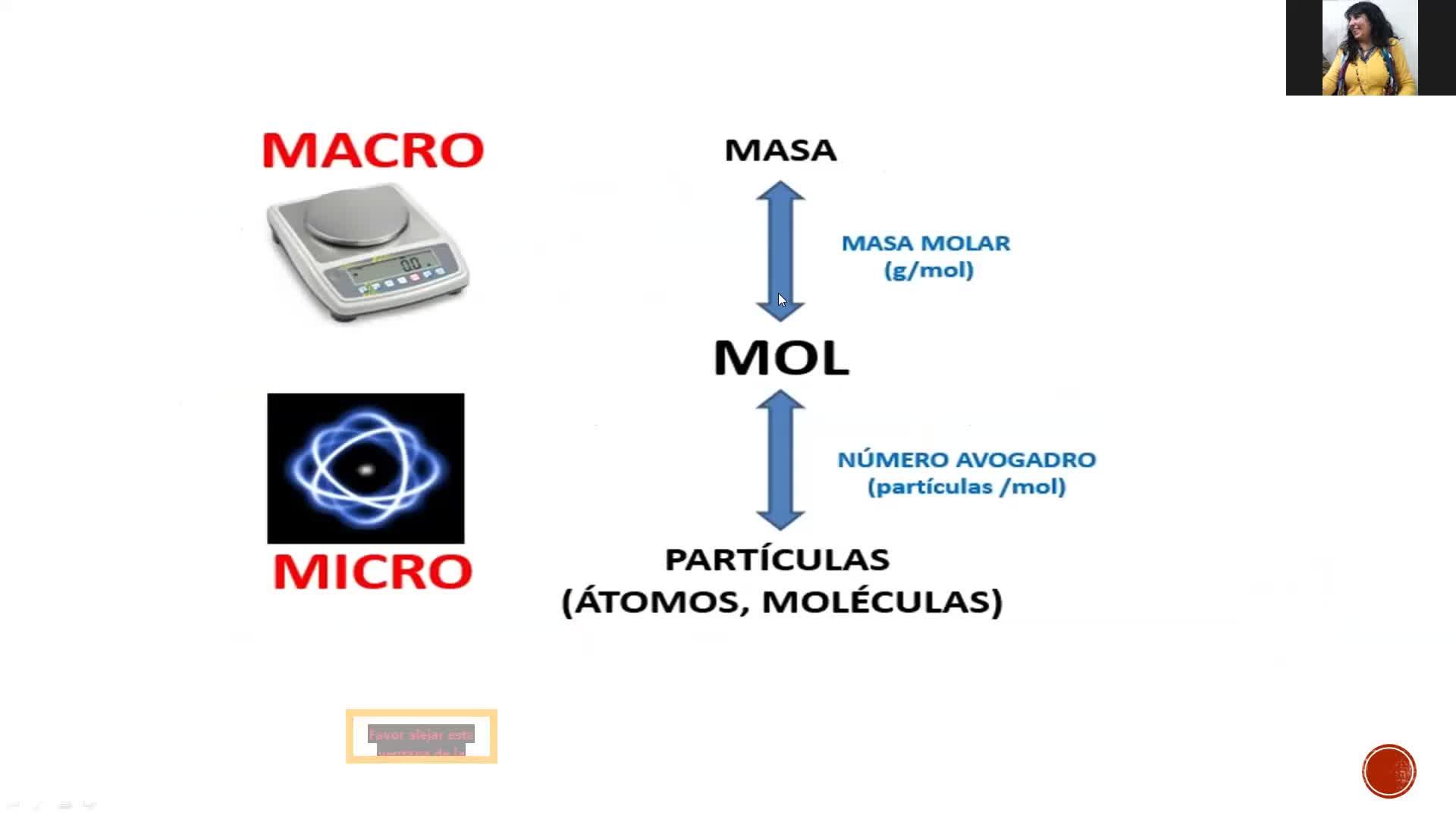 Nro Avogadro - mol - Estequiometria Clase 04-06-21