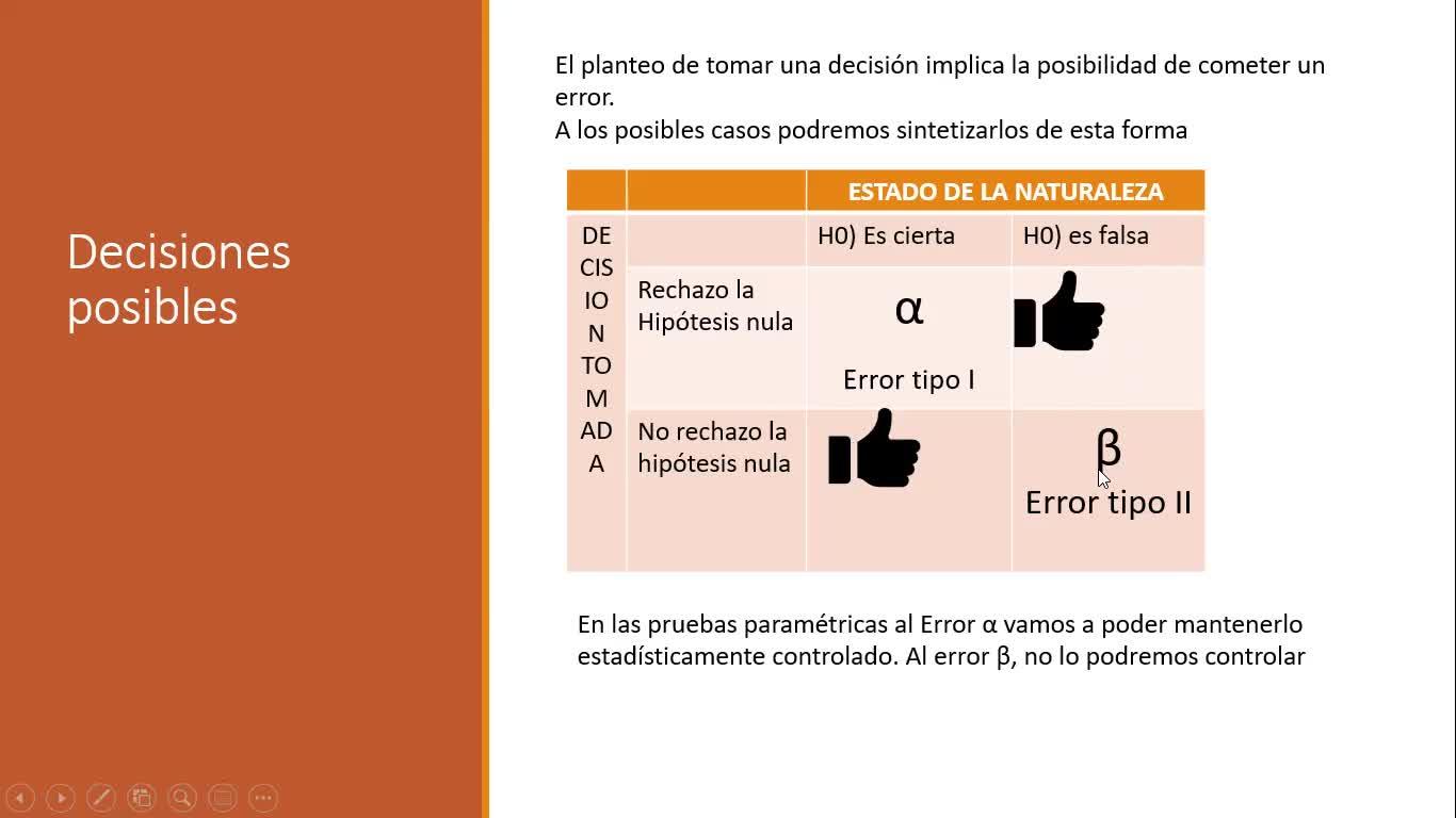 TEST DE HIPOTESIS PARTE 2 Y BONDAD DE AJUSTE