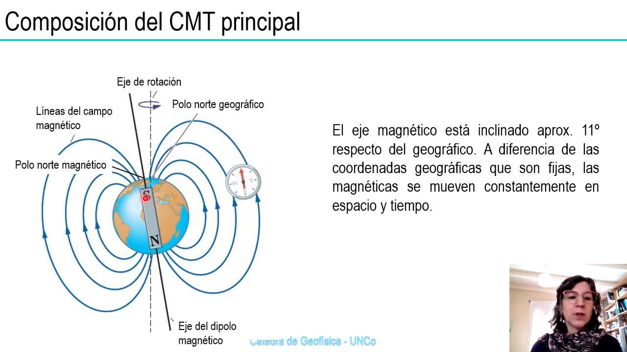 Geofísica - magnetometría 2021