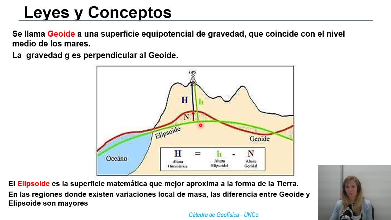 Geofisica-Gravimetria-2021