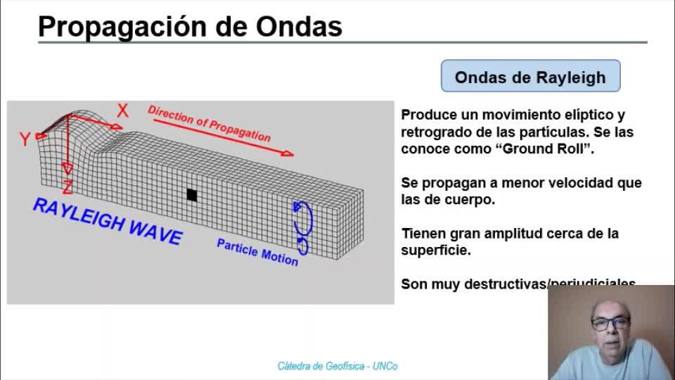 Geofisica-Leyes y Principios-2021