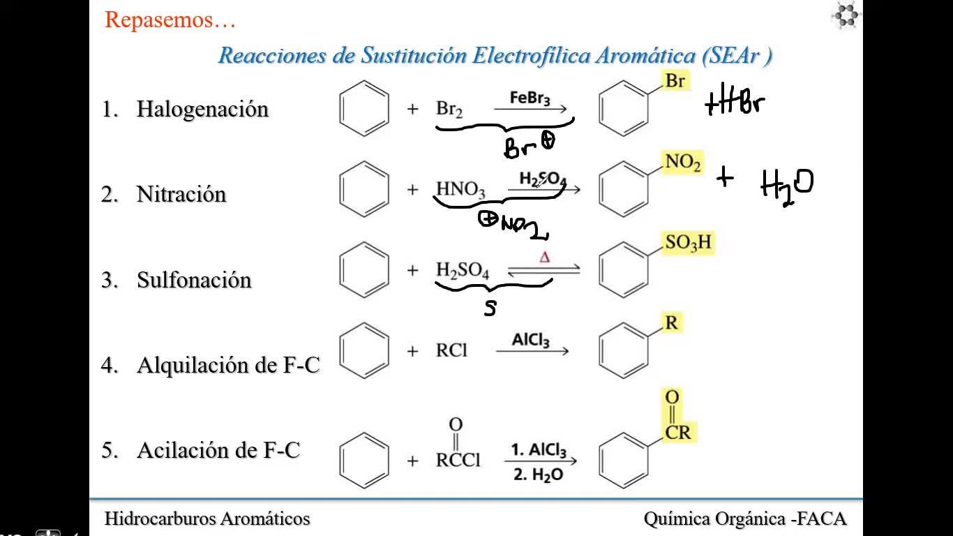 Clase N° 17_Aromaticos-Activantes-Desactivantes_29-09-2021