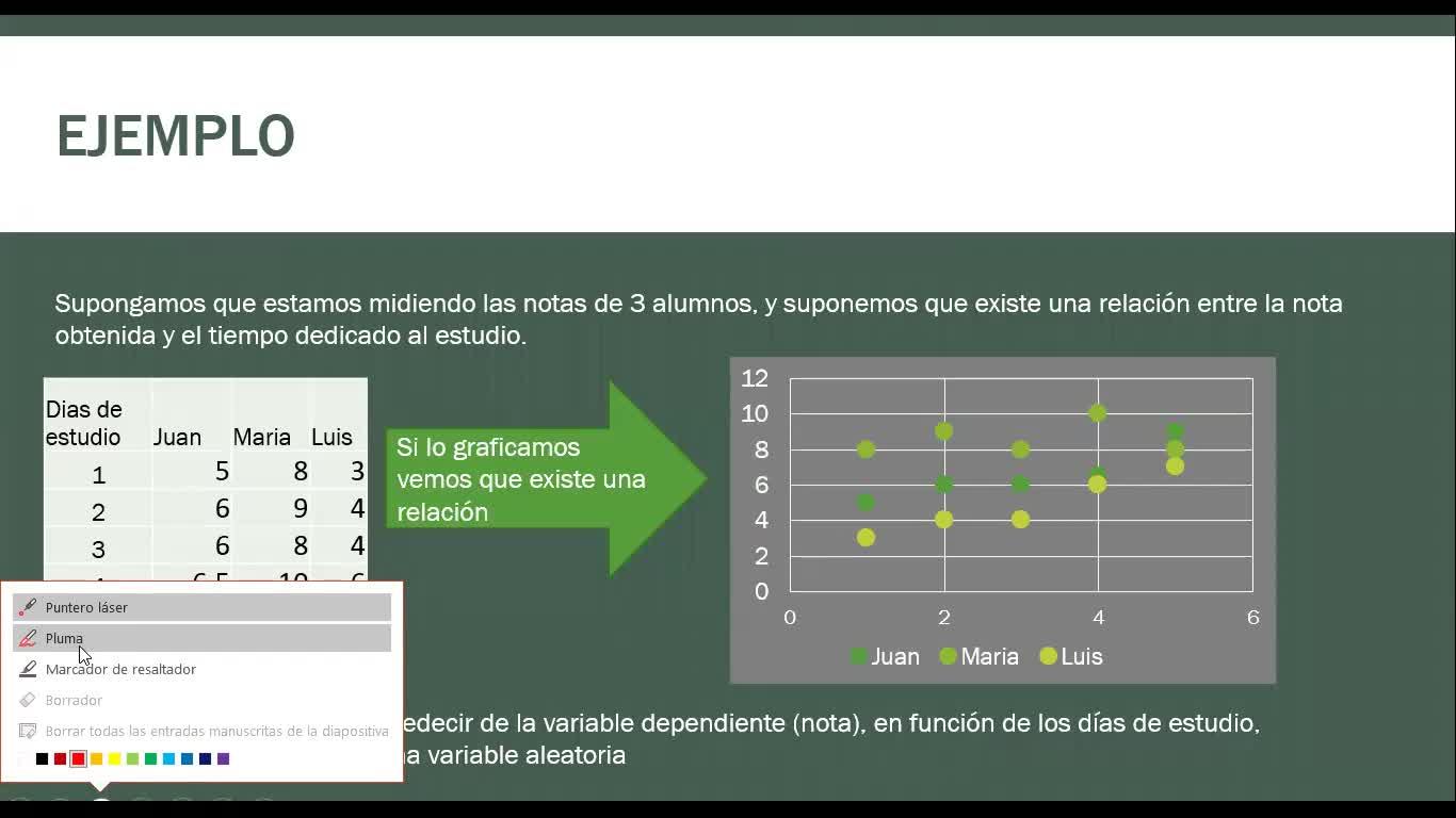 ESTIMACION POR MINIMOS CUADRADOS CLASE 2
