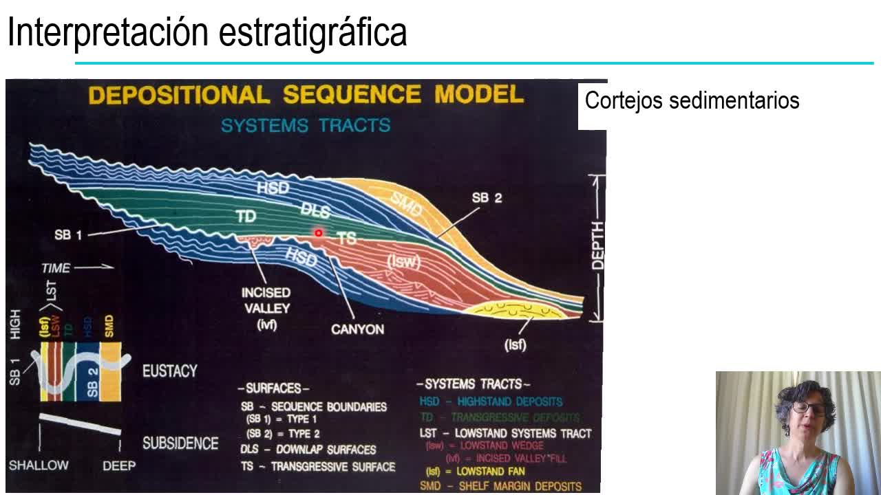 Geofísica_interpretación sísmica_2021_parte 1