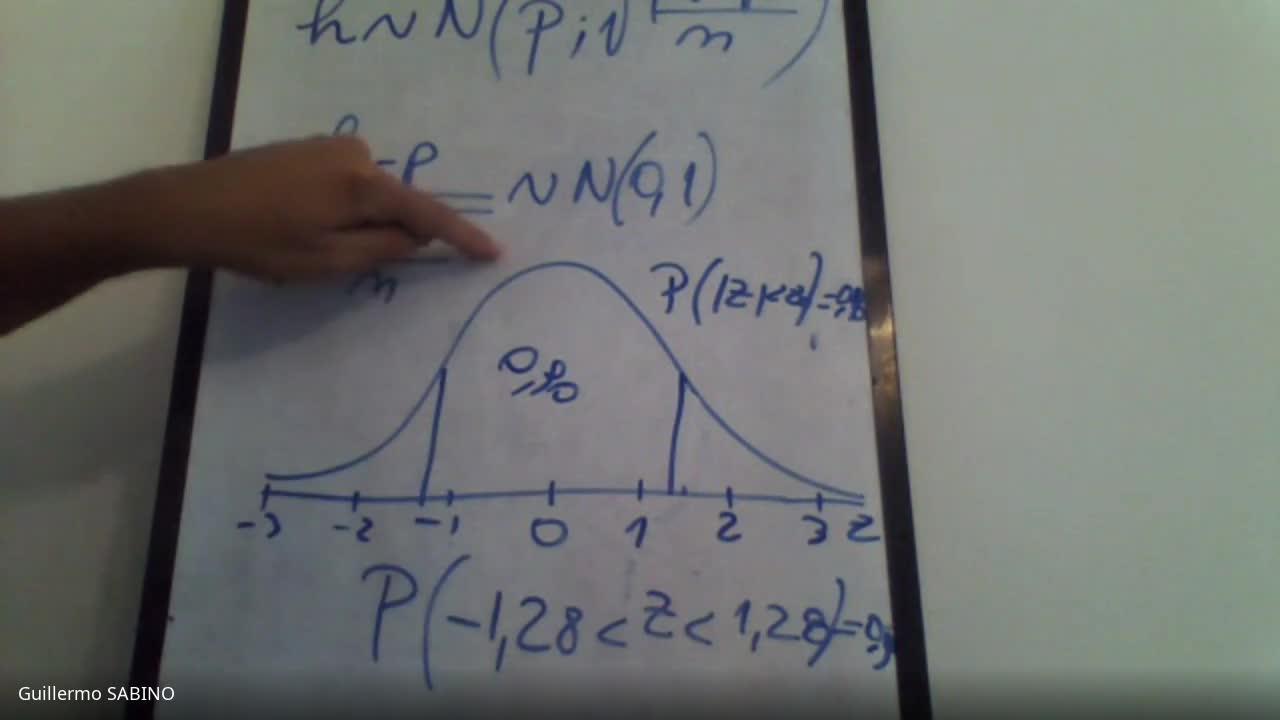 Práctica IC diferencia de medias y proporciones. IC Varianza